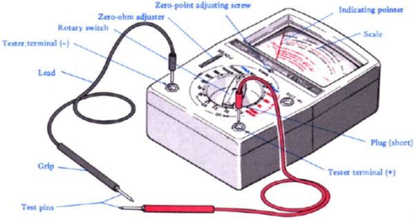 bagian multimeter