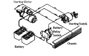 battery relay 1