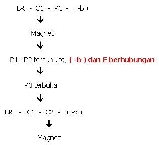 cara kerja battery relay negatif 3 terminal