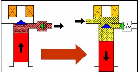 cara kerja supply pump 4