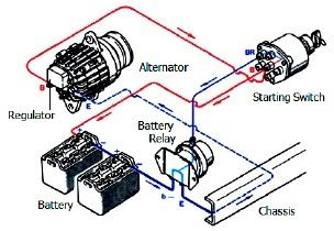 charging sistem 2
