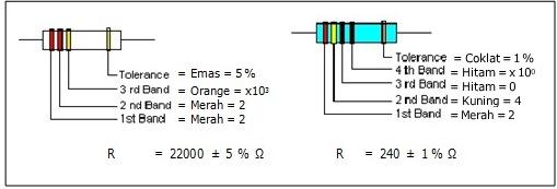 contoh nilai gelang resistor