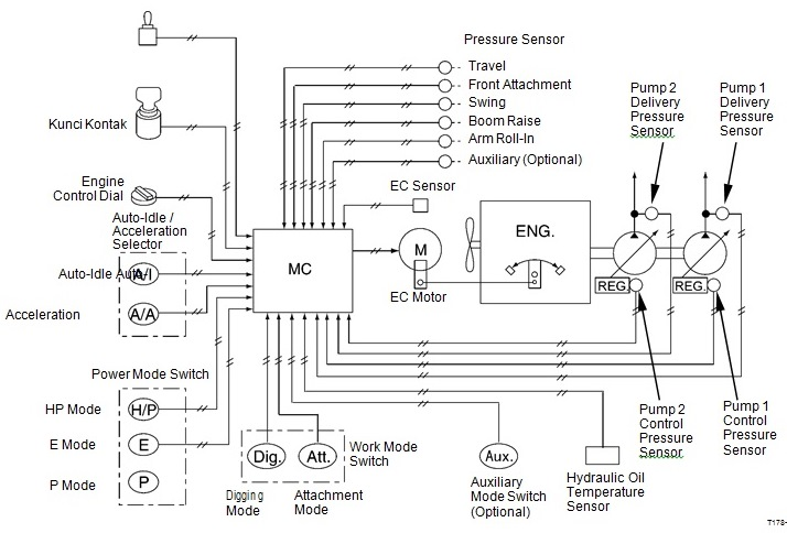Diagram Pengontrolan Engine Pada Hydraulic Excavator Hitachi Zx200