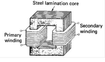 core transformator