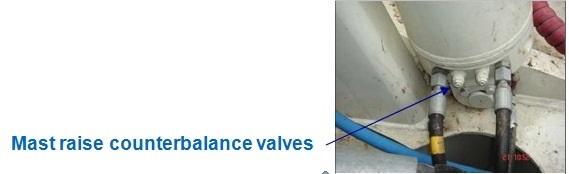 counter balance valve