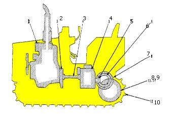 hydroshift