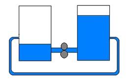 ilustrasi arus bolak - balik 2
