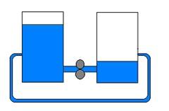 ilustrasi arus searah