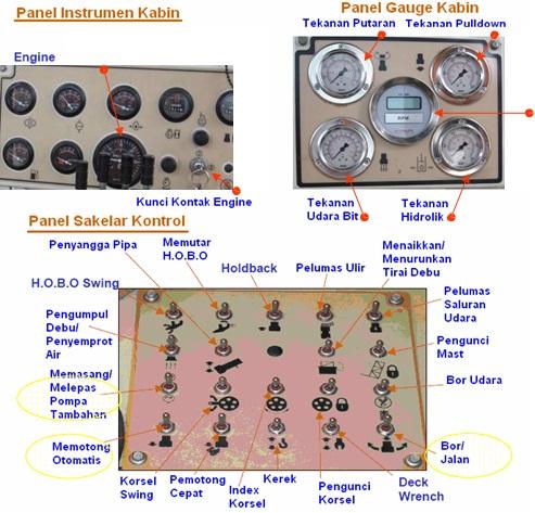 instrumen panel