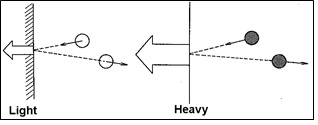 kecepatan fluida