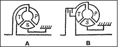 kode torque converter 2