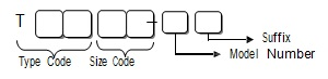 kode torque converter