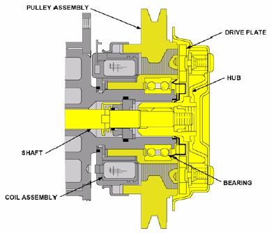 kompressor clutch