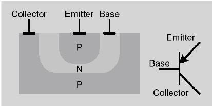 konstruksi dan simbol transistor pnp