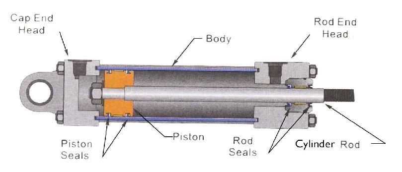 konstruksi silinder hidrolik