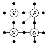 kristal semikonduktor tipe n