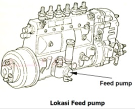 lokasi feed pump