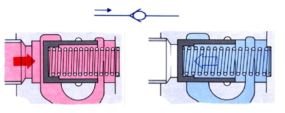 make up valve