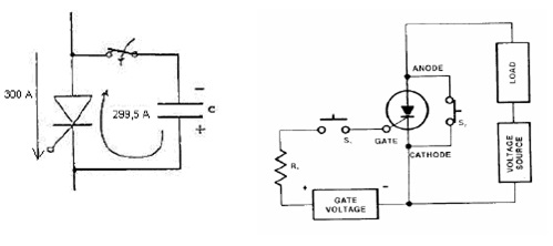 meng-off kan thyristor