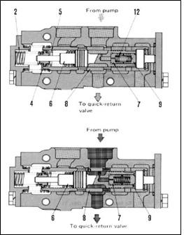modulating relief valve