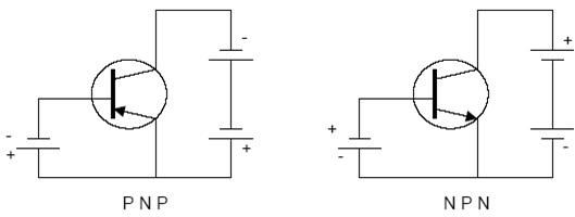 pemberian polaritas transistor