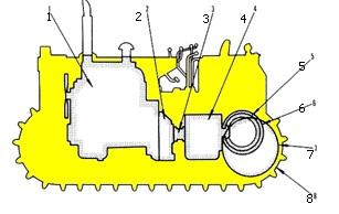 power train main clutch