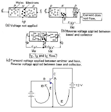 prinsip kerja transistor pnp