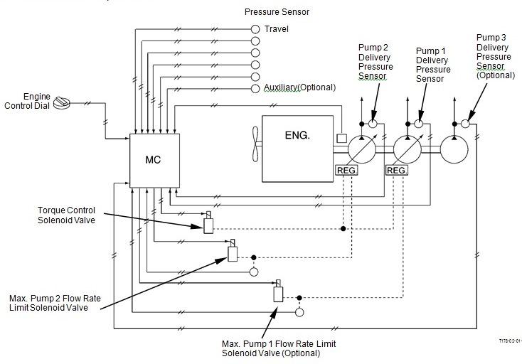 pump control zx200
