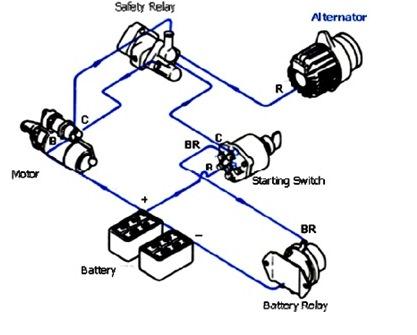 rangkaian dasar starting system