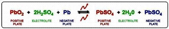 reaksi kimia battery