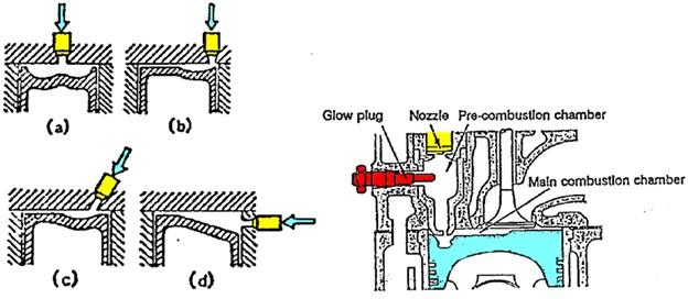 ruang bakar utama