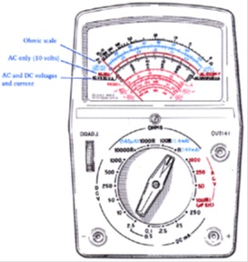 setting multimeter
