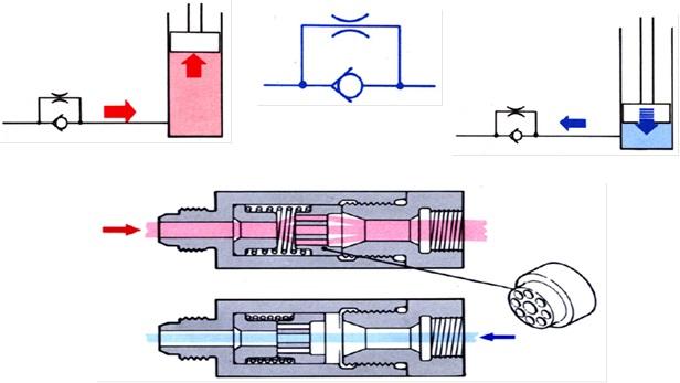 simbol dan prinsip kerja throtle valve