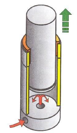 single acting cylinder 2