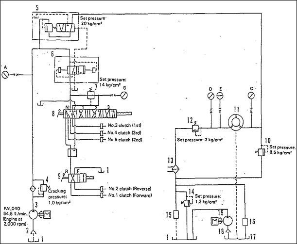 sirkuit hidrolik torqflow transmission 2