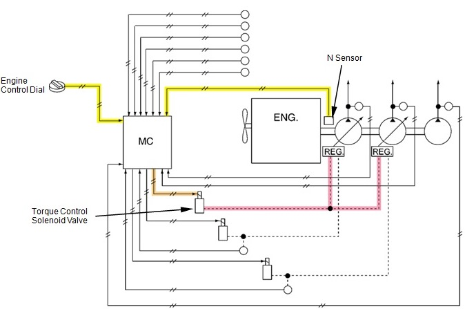 speed sensing 2