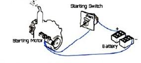 starting switch 1