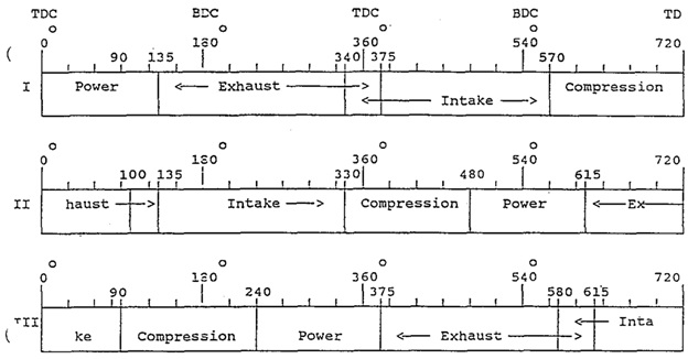 valve timing 6 silinder