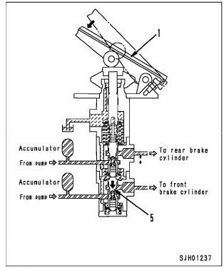 cara kerja brake valve 2