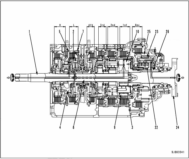 cara kerja transmisi hd 785-7 2