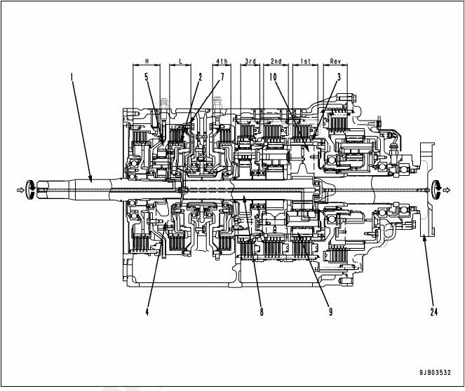 cara kerja transmisi hd 785-7