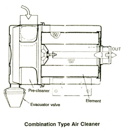 combination type air cleaner