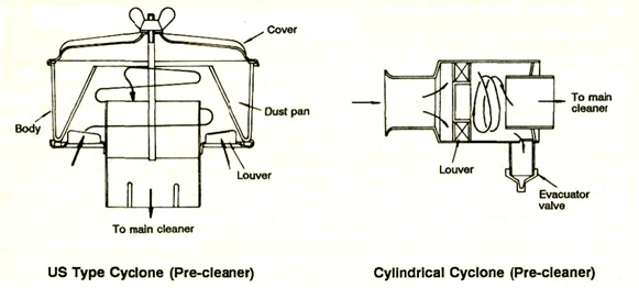 cyclone air cleaner