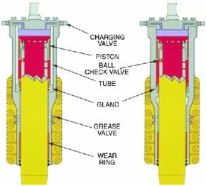 cylinder suspensi kiri depan
