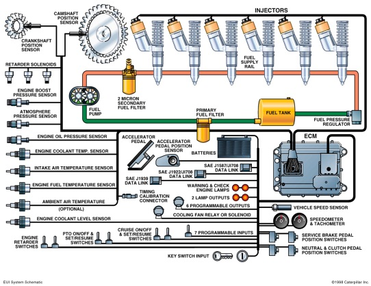 diagram sistem eui