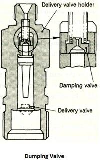 fungsi dumping valve