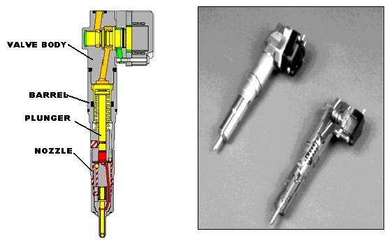 injector heui