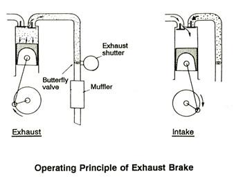 prinsip operasi exhaust brake