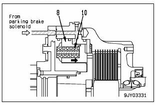 rear brake 5