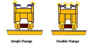 single flange dan double flange